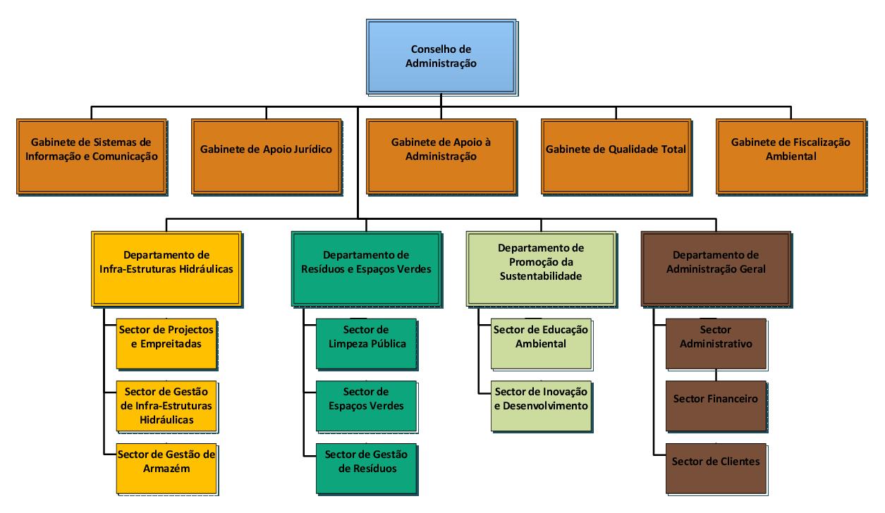Área sustentabilidade organizacional subáreasambiente e sustentabilidade 1